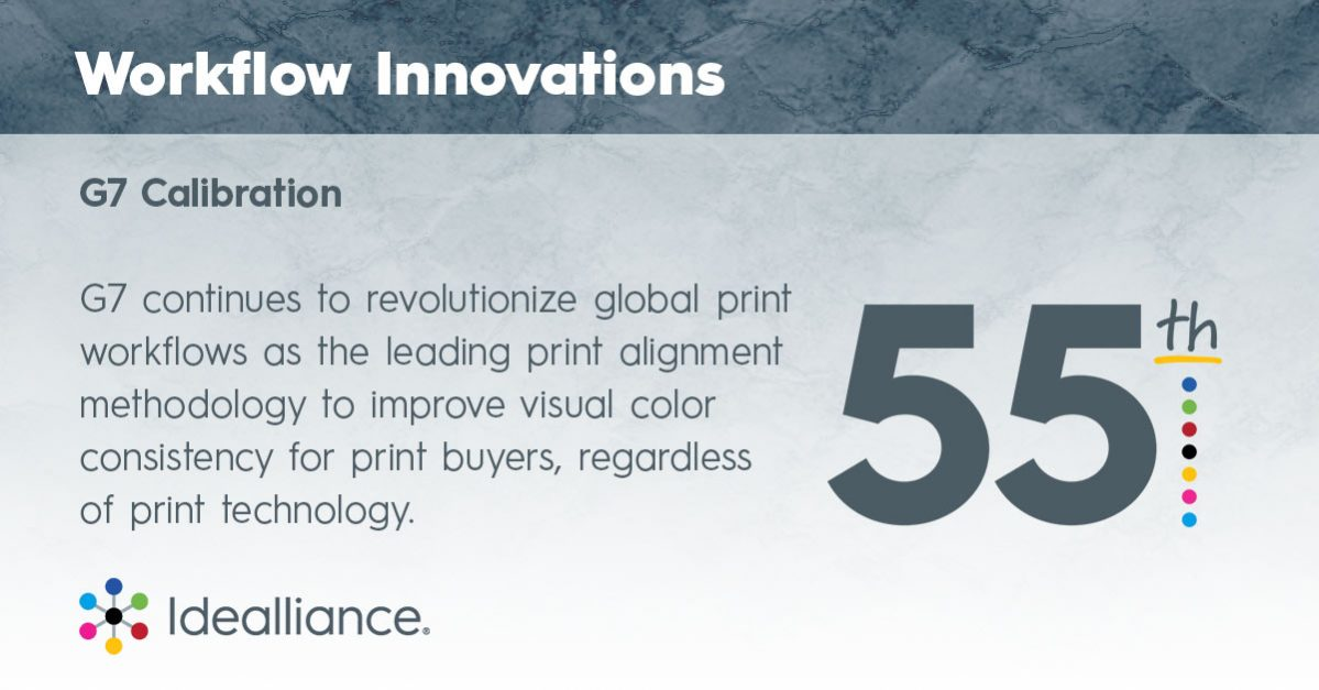 Workflow Innovations from Idealliance—G7 Calibration